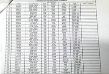 राम रहीम विवादः हरियाणा-पंजाब की 661 ट्रेने प्रभावित, देखिए सूची