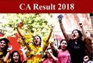 ICAI Results 2018: सीए सीपीटी का रिजल्ट आज होगा घोषित, यहां से करें चेक